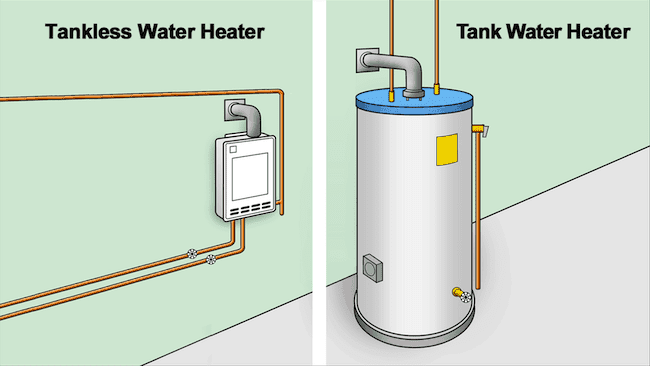 Instant Water Heater Heat : Tank to tankless water heaters we say yes norfolk
